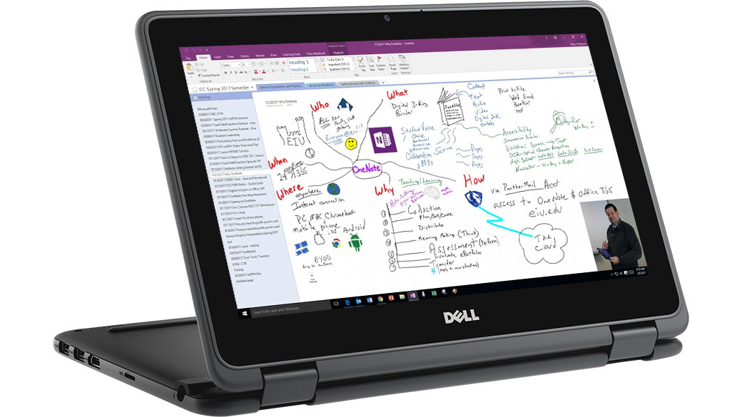 A colorful visual map showing when, where, who, what and how you can use OneNote.
